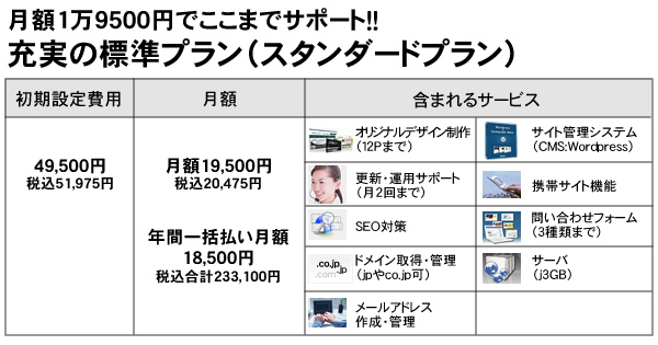月額1万9500円でここまでサポート!!充実の標準プラン(スタンダードプラン)。